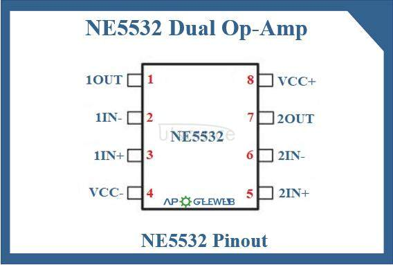 Dual Op-amps Save Space on the NE5532 Datasheet