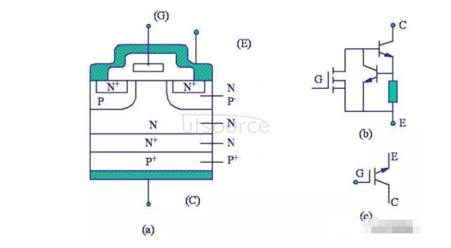 IGBT structure diagram_where is the IGBT used?