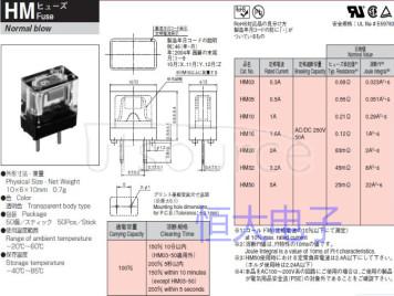 FANUC HM series 2A FUSE-HM20 DAITO new original Japanese East fuse