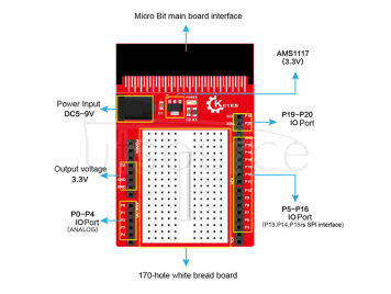 micro:bit Prototype Breakout Board  Universal Panel Development Board  With Breadboard Python Graphical Programming